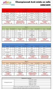Dates et lieux des rencontres