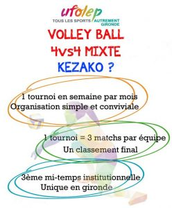 Tournoi Ufolep de volley ball